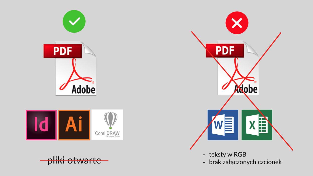 Drukowanie książki z PDF