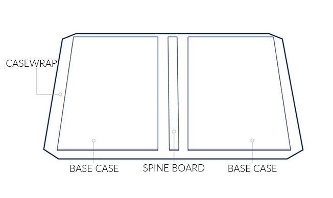 casewrap